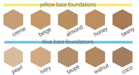 Skin Spa Oxygenetix Oxygenating Foundation